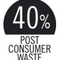 Post consumer recycled 40%